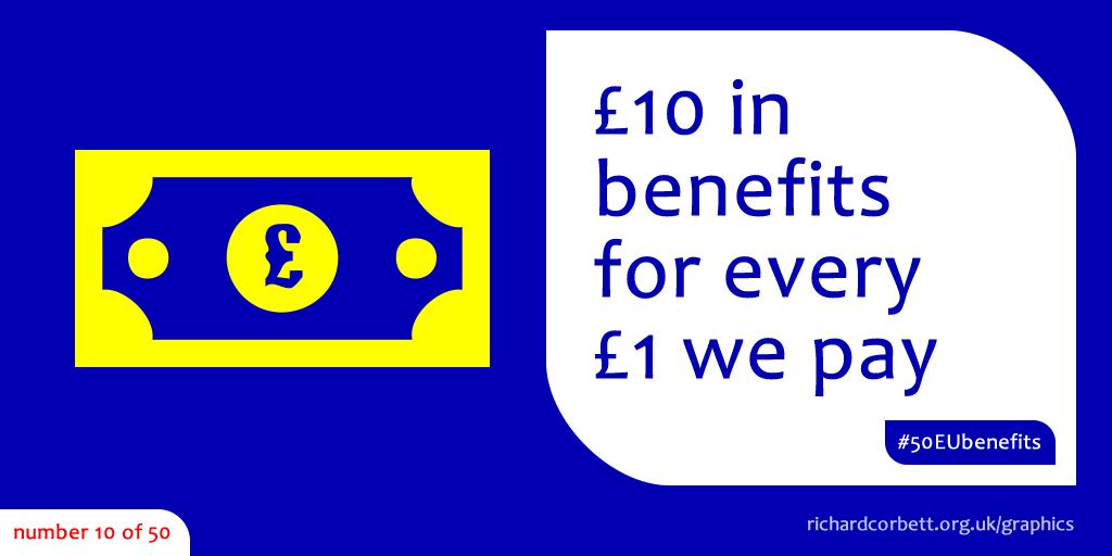 50 EU benefits #10
