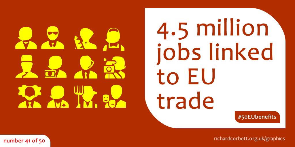 50 EU benefits #41