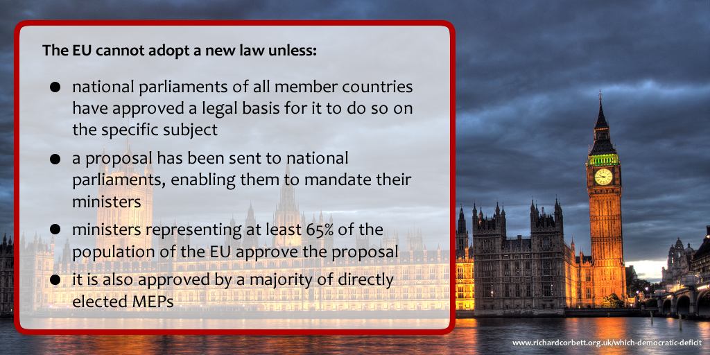 Adopting EU law